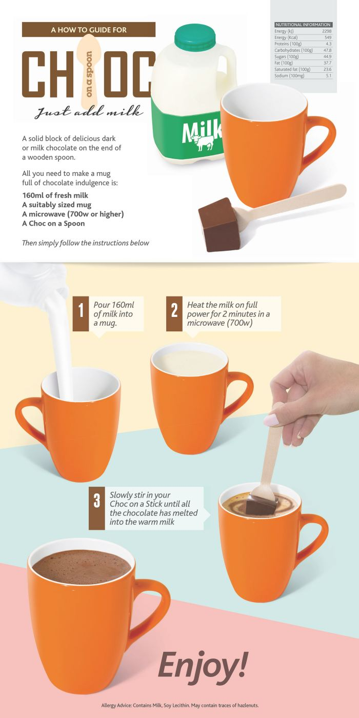 How To Guide for Choc On A Spoon